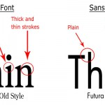How to choose the right font for your book
